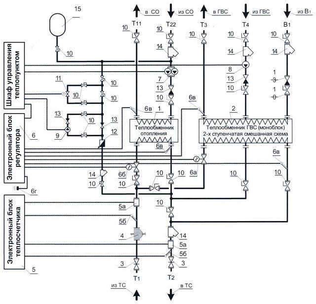 Принципиальные схемы блочных тепловых пунктов БТП (система отопления-независимая схема, ГВС - 2-х ступенчатая...